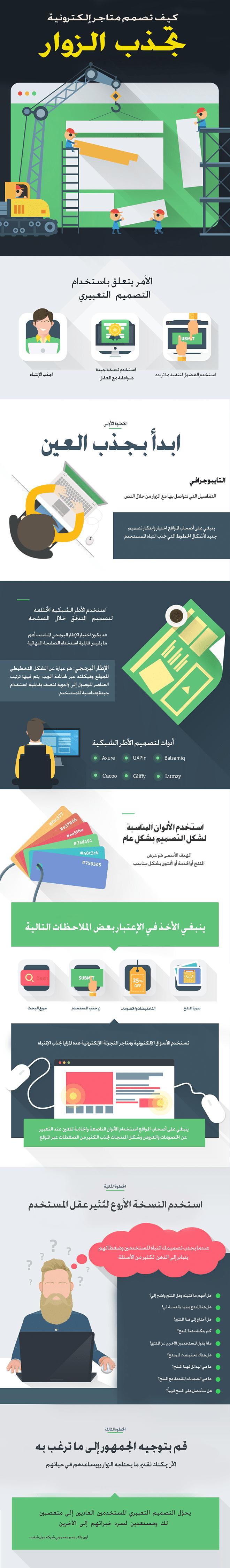 تصميم-مواقع-جاذبة-للإنتباه