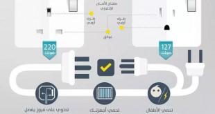 انفوجرافيك الأفياش السعودية المعتمدة القابسات و المقابس