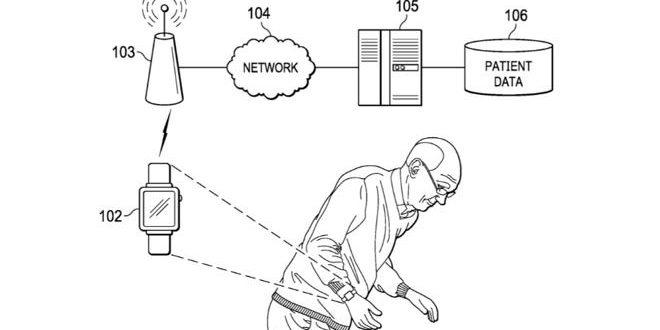 """ساعة """"Apple Watch"""" المستقبلية قد تتمكن من رصد مرض الباركينسون"""